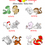 Asian Zodiac Stamps