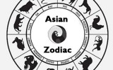 Asian Zodiac Wheel